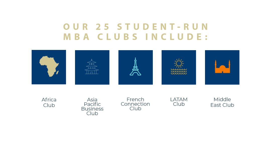 Graphic of the 5 international clubs of the HEC Paris MBA
